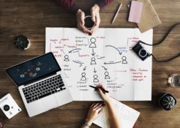 Max Mile illustra cos'è il Customer Journey