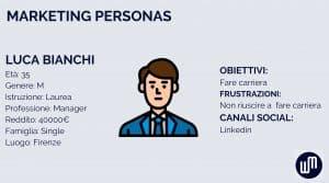 marketing-personas